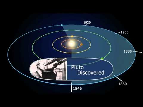 Neptune's 165-year-long Orbit