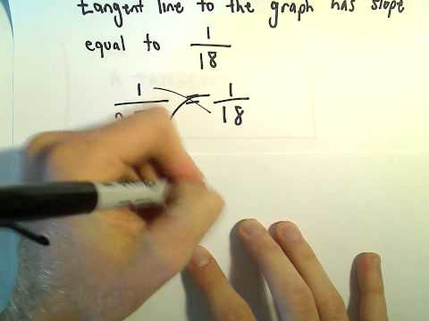 Find Where a Tangent Line to a Curve Has a Desired Slope