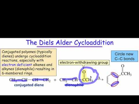 Introduction to Cycloaddition Reactions