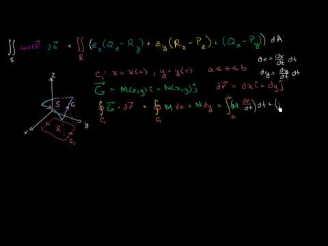 Stokes' Theorem Proof Part 4