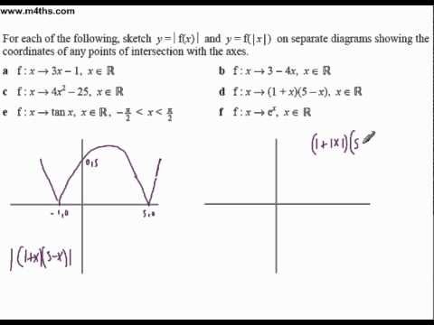 Modulus Function Part 5 Difference between  mod f(x) and f mod x Core 3 absolute value graph
