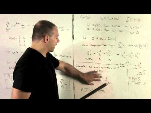 Absolute Convergence Test