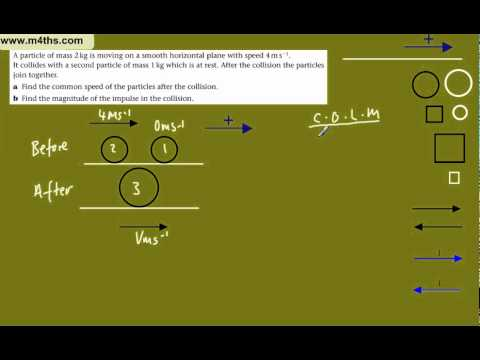 (4) C.O.L.M Mechanics M1 (q4) - conservation of linear momentum