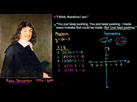 Descartes and Cartesian Coordinates