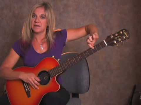 Learn to play Acoustic Guitar Lesson basic finger picking