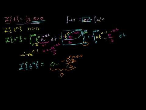 Laplace Transform of  t^n: L{t^n}