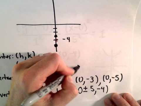 Conic Sections, Hyperbola, Shifted: Sketch the Graph