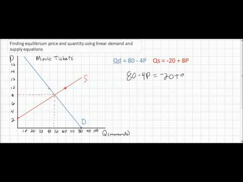 Finding equilibrium price and quantity using linear demand and supply equations
