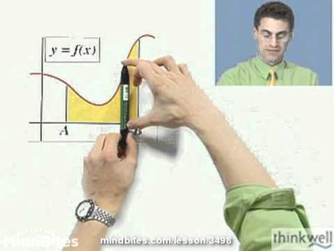 Calculus: The Area between Two Curves