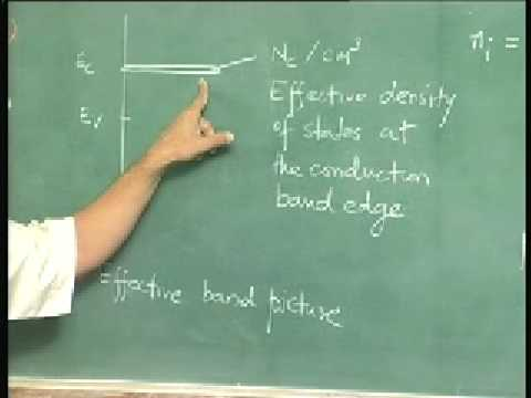 Lecture - 8 Equilibrium Carrier Concentration