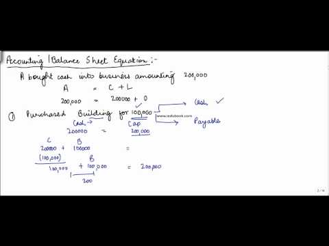 529.Accounts XI   Impact on Accounting Equation Asset purchase