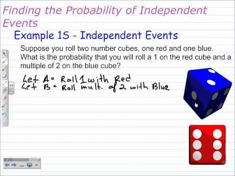 Probabilities of Compound Events | Independent Events