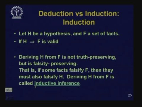Lecture - 32 Introduction to Learning - I