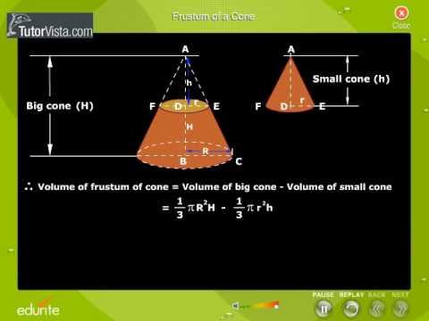 Frustum Of a Cone