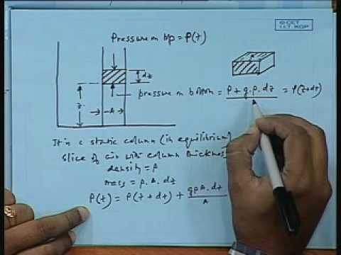 Lec-31 Air Pollutants and Meteorology Part-1
