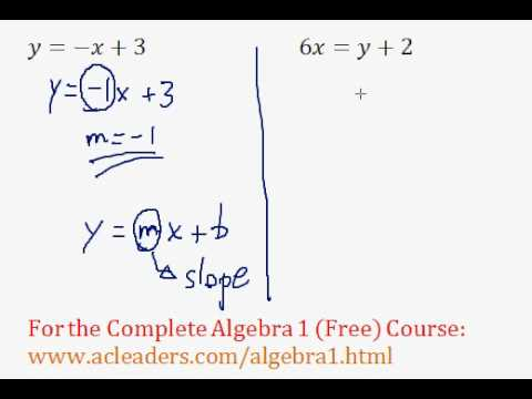 (Algebra 1) Linear Equations - Slopes of Linear Functions Pt. 2