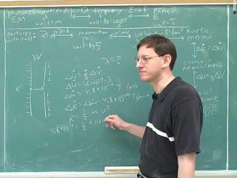 De Broglie wavelength. Bohr atom (7)