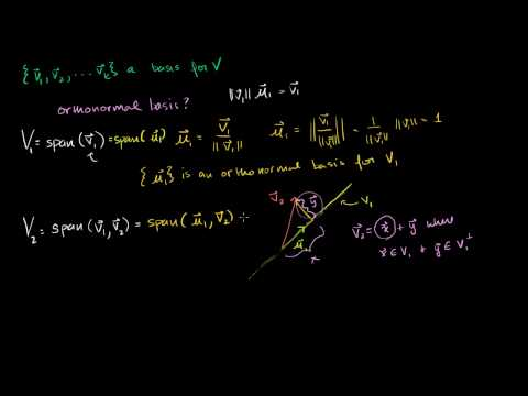 Linear Algebra: The Gram-Schmidt Process