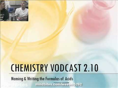 Chemistry 2.10:  Acid Names & Formulas