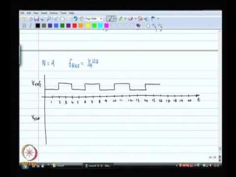 Mod-11 Lec-33 Pll dynamics integer