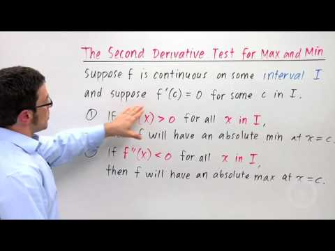 Calculus - Optimization Using the Second Derivative Test