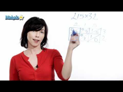 The Lattice Method of Multiplication
