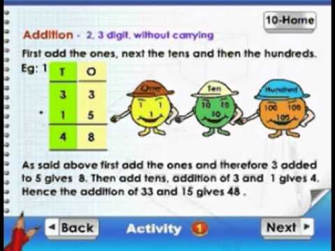 Basic Mathematics - Addition - Kids Animated Learn Series