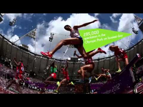 London 2012 Olympic Memories (#OlympicMemories)