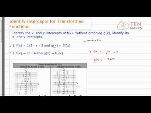 Identify Intercepts for transformed function