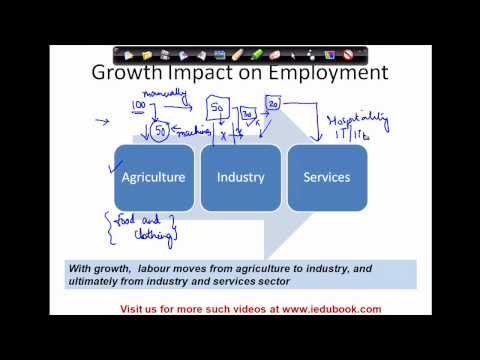 511.Class XI Economics -  Employment - Impact of growth on employment - CBSE, ICSE, NCERT