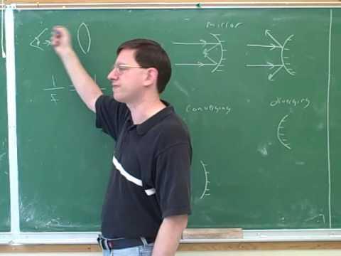 Physics: optics of lenses and mirrors (1)