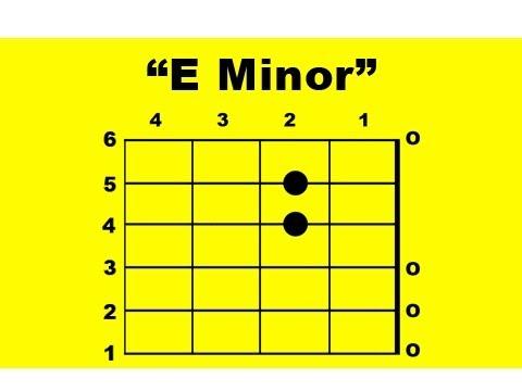 E Minor Guitar Chord