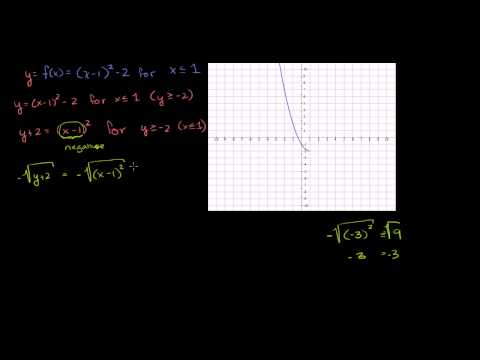 Function Inverses Example 3