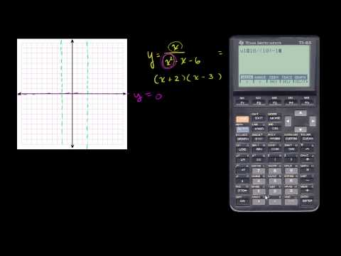 A Third Example of Graphing a Rational Function