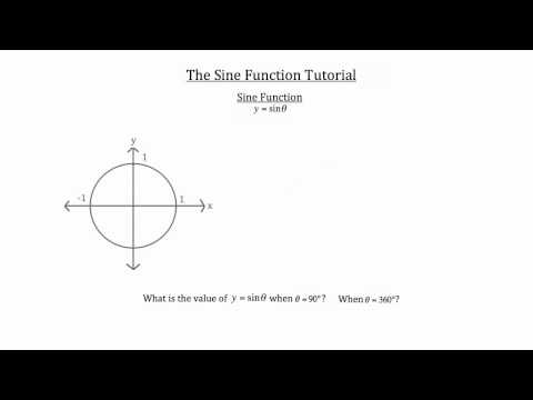 Trigonometry- The Sine Function PT 1