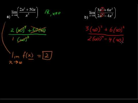 How to solve Limits as x Goes to Infinity - Calculus Tips