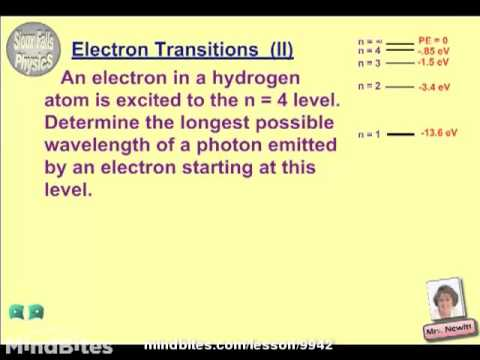AP Physics Topic 26 Examples