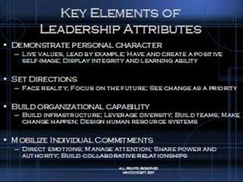 LEADERSHIP   STRATEGY & CHARACTER