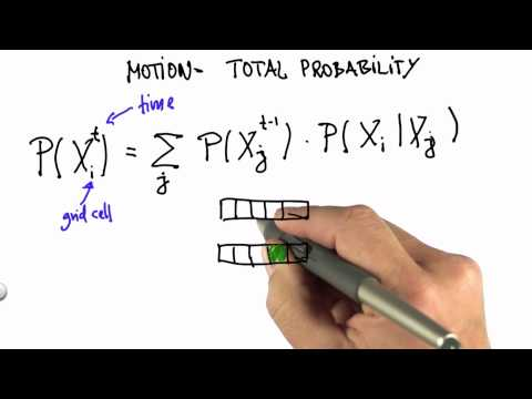 Theorem Of Total Probability - CS373 Unit 1 - Udacity