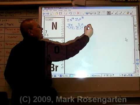 Chemistry Tutorial 5.3b:  Electron Dot Diagrams