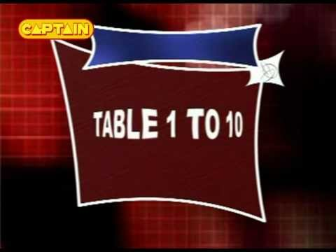 Learn Maths - Tables 1 To 10