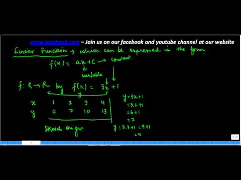 449.Class XI - CBSE, ICSE, NCERT -  Concept of Linear Function
