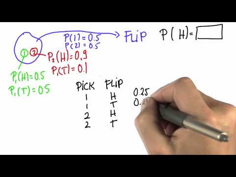 Two Coins 2 Solution - Intro to Statistics - Conditional Probability - Udacity
