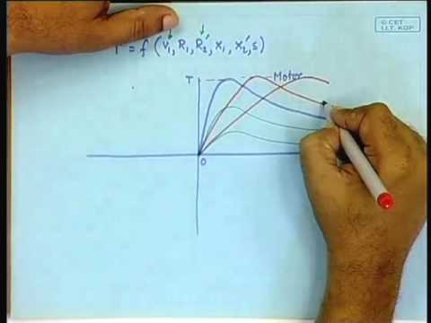 Lecture - 28 Wind Electrical Conversion - II