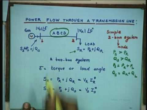 Lecture - 14 Power Flow through a line