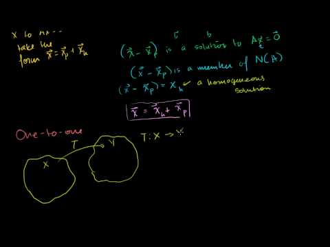 Linear Algebra: Matrix condition for one-to-one trans