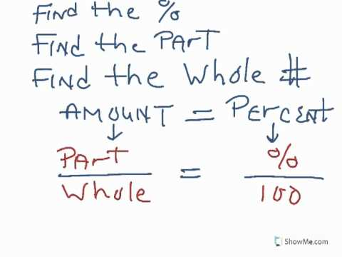 Learn about Percent Proportion