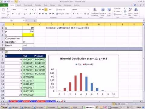 Excel 2010 Statistics 52: Cumulative BINOM.DIST Chart with IF Function