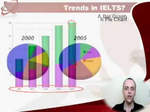 IELTS Writing Achieve 5.5 - Lesson3 Describing Trends