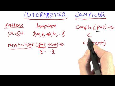 Lower level compilers - CS212 Unit 3 - Udacity